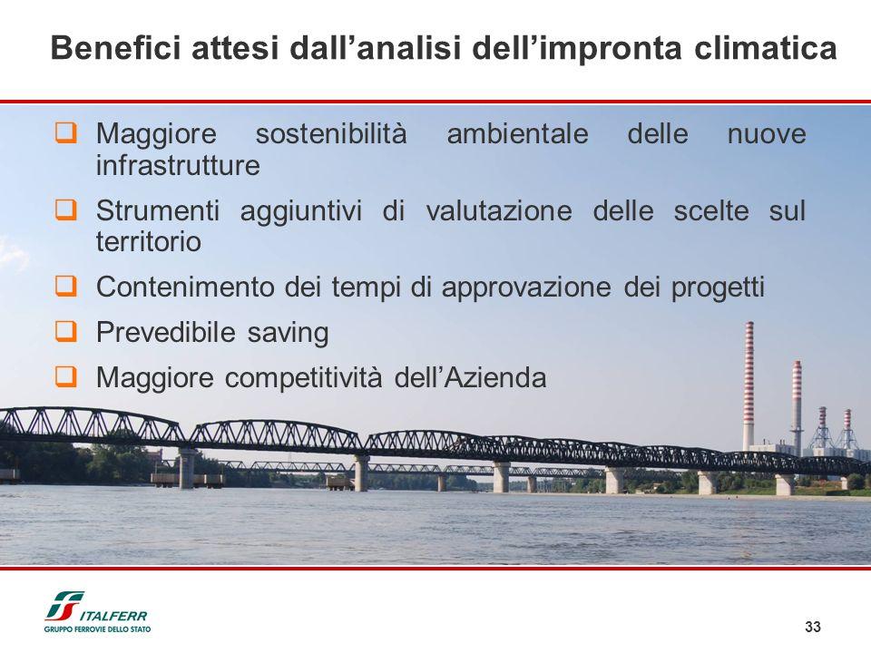 33 Benefici attesi dallanalisi dellimpronta climatica Maggiore sostenibilità ambientale delle nuove infrastrutture Strumenti aggiuntivi di valutazione