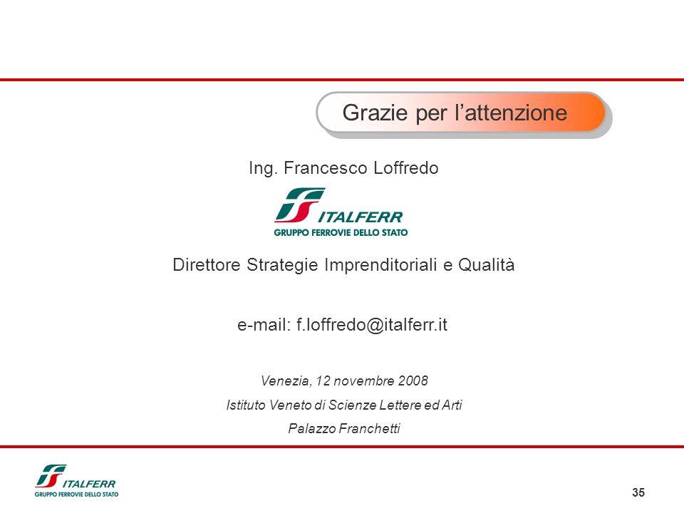 35 Grazie per lattenzione Ing. Francesco Loffredo Direttore Strategie Imprenditoriali e Qualità e-mail: f.loffredo@italferr.it Venezia, 12 novembre 20