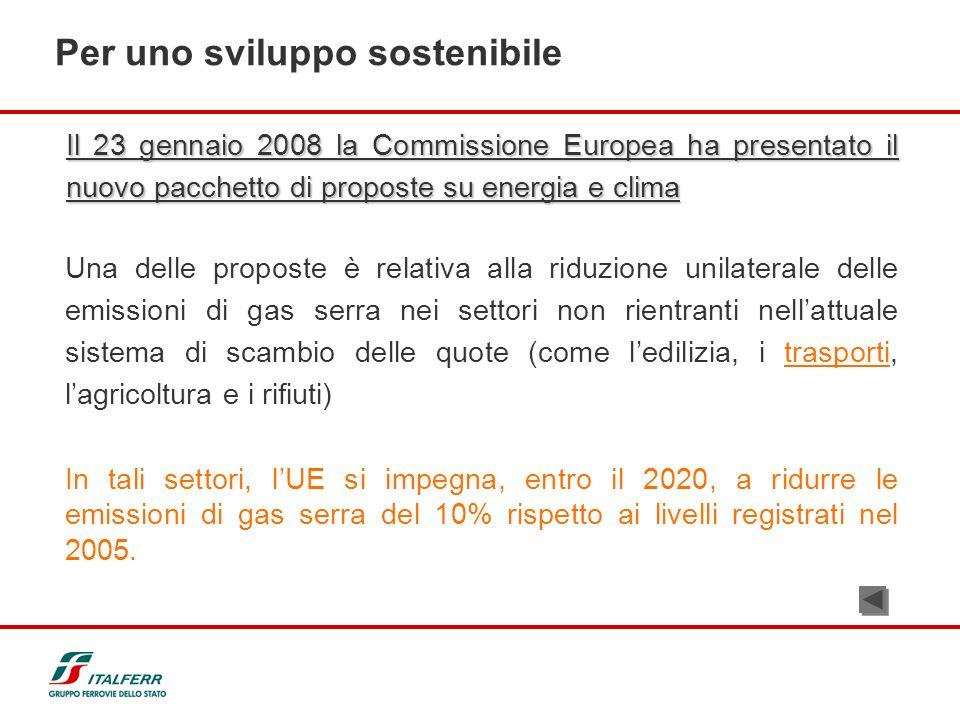 Il 23 gennaio 2008 la Commissione Europea ha presentato il nuovo pacchetto di proposte su energia e clima Una delle proposte è relativa alla riduzione