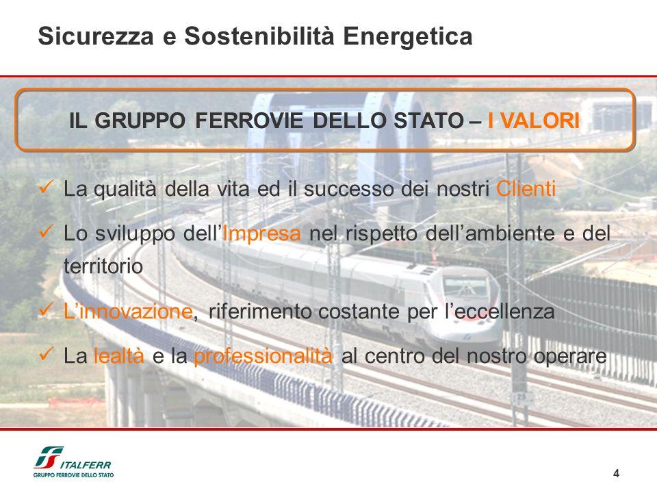 4 Sicurezza e Sostenibilità Energetica La qualità della vita ed il successo dei nostri Clienti Lo sviluppo dellImpresa nel rispetto dellambiente e del