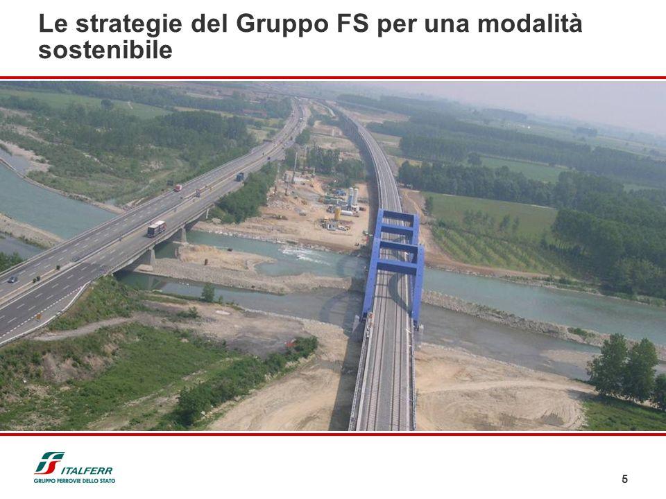 5 Risanamento ed equilibrio economico e finanziario dellImpresa Spostamento del baricentro del sistema dei trasporti verso la ferrovia in unottica che