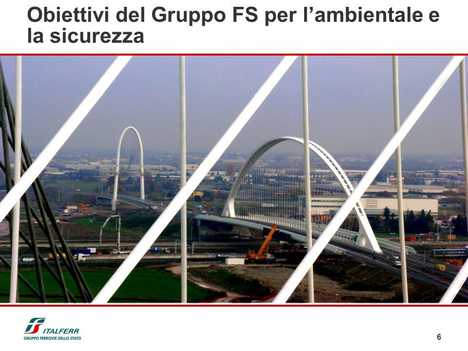 6 Il Gruppo FS è limpresa ferroviaria più sicura dEuropa (fonte UIC) Gli obiettivi economici sono intrinsecamente connessi al rispetto dei valori rife