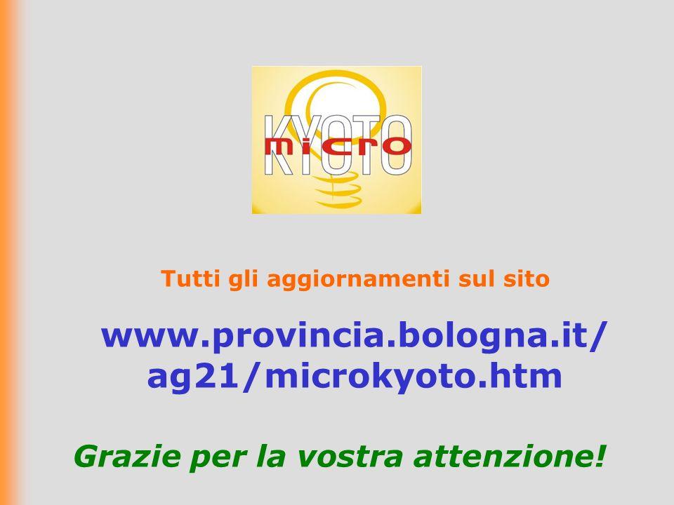 Tutti gli aggiornamenti sul sito www.provincia.bologna.it/ ag21/microkyoto.htm Grazie per la vostra attenzione!