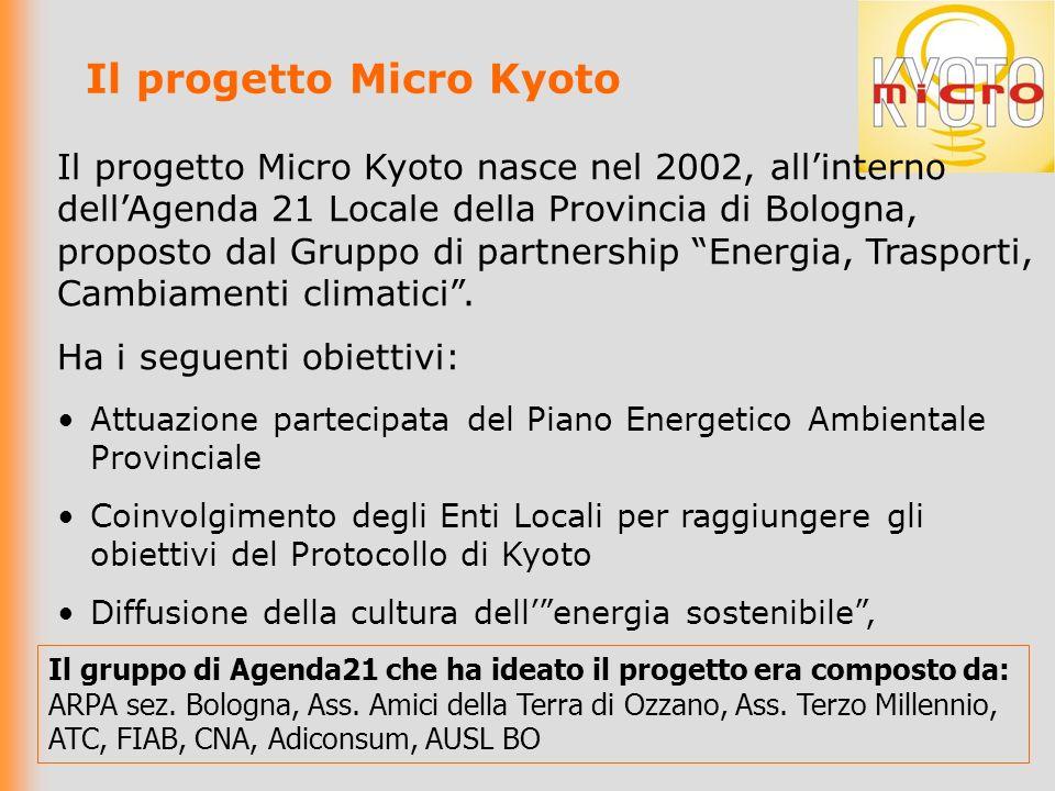 Il progetto Micro Kyoto Attuazione partecipata del Piano Energetico Ambientale Provinciale Coinvolgimento degli Enti Locali per raggiungere gli obiettivi del Protocollo di Kyoto Diffusione della cultura dellenergia sostenibile, Il gruppo di Agenda21 che ha ideato il progetto era composto da: ARPA sez.