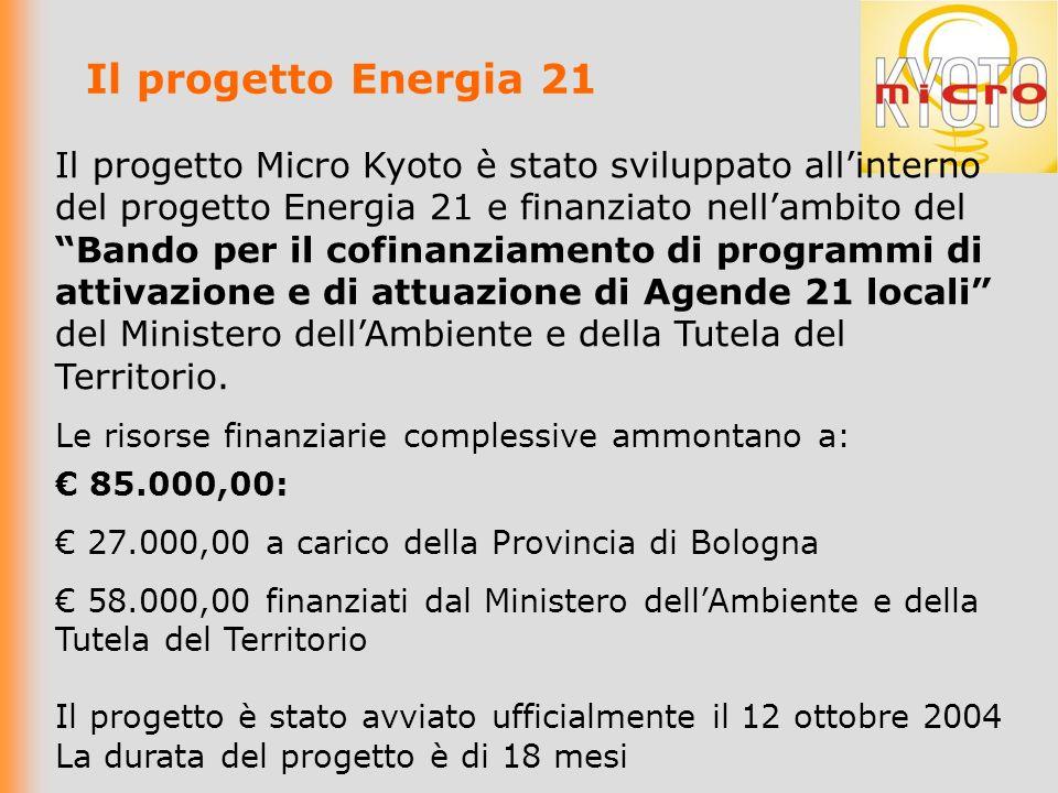 Il progetto Energia 21 Il progetto Micro Kyoto è stato sviluppato allinterno del progetto Energia 21 e finanziato nellambito del Bando per il cofinanziamento di programmi di attivazione e di attuazione di Agende 21 locali del Ministero dellAmbiente e della Tutela del Territorio.
