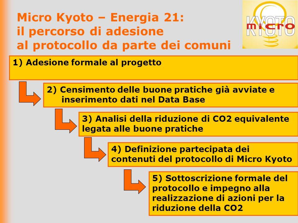 Micro Kyoto – Energia 21: il percorso di adesione al protocollo da parte dei comuni 1) Adesione formale al progetto 2) Censimento delle buone pratiche già avviate e inserimento dati nel Data Base 3) Analisi della riduzione di CO2 equivalente legata alle buone pratiche 4) Definizione partecipata dei contenuti del protocollo di Micro Kyoto 5) Sottoscrizione formale del protocollo e impegno alla realizzazione di azioni per la riduzione della CO2