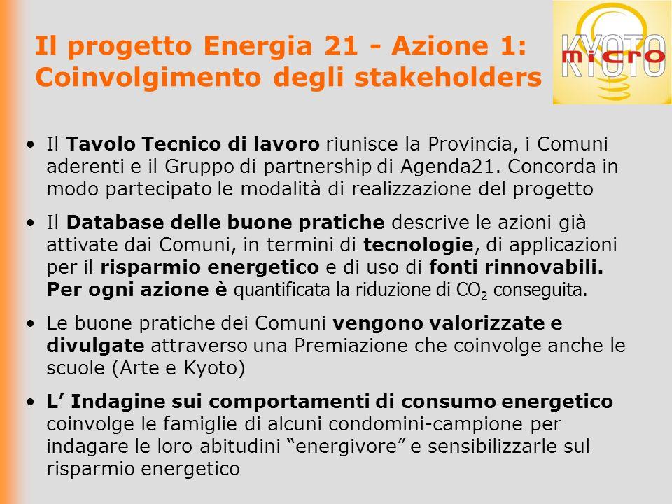 Il Tavolo Tecnico di lavoro riunisce la Provincia, i Comuni aderenti e il Gruppo di partnership di Agenda21.