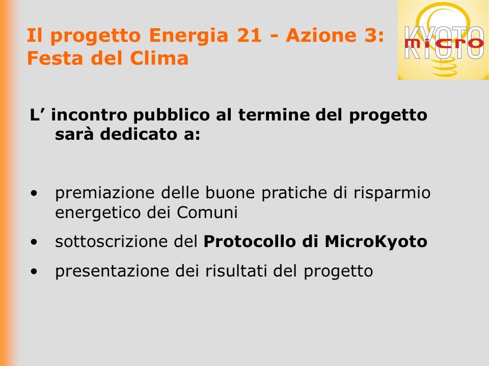 L incontro pubblico al termine del progetto sarà dedicato a: premiazione delle buone pratiche di risparmio energetico dei Comuni sottoscrizione del Protocollo di MicroKyoto presentazione dei risultati del progetto Il progetto Energia 21 - Azione 3: Festa del Clima