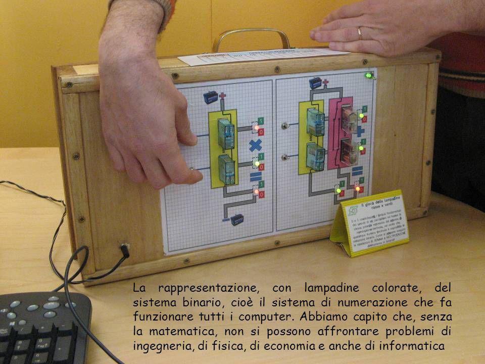 La rappresentazione, con lampadine colorate, del sistema binario, cioè il sistema di numerazione che fa funzionare tutti i computer. Abbiamo capito ch