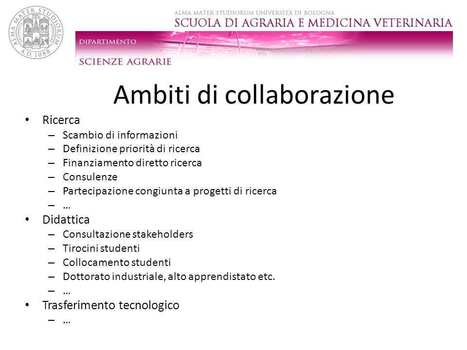 Ambiti di collaborazione Ricerca – Scambio di informazioni – Definizione priorità di ricerca – Finanziamento diretto ricerca – Consulenze – Partecipaz