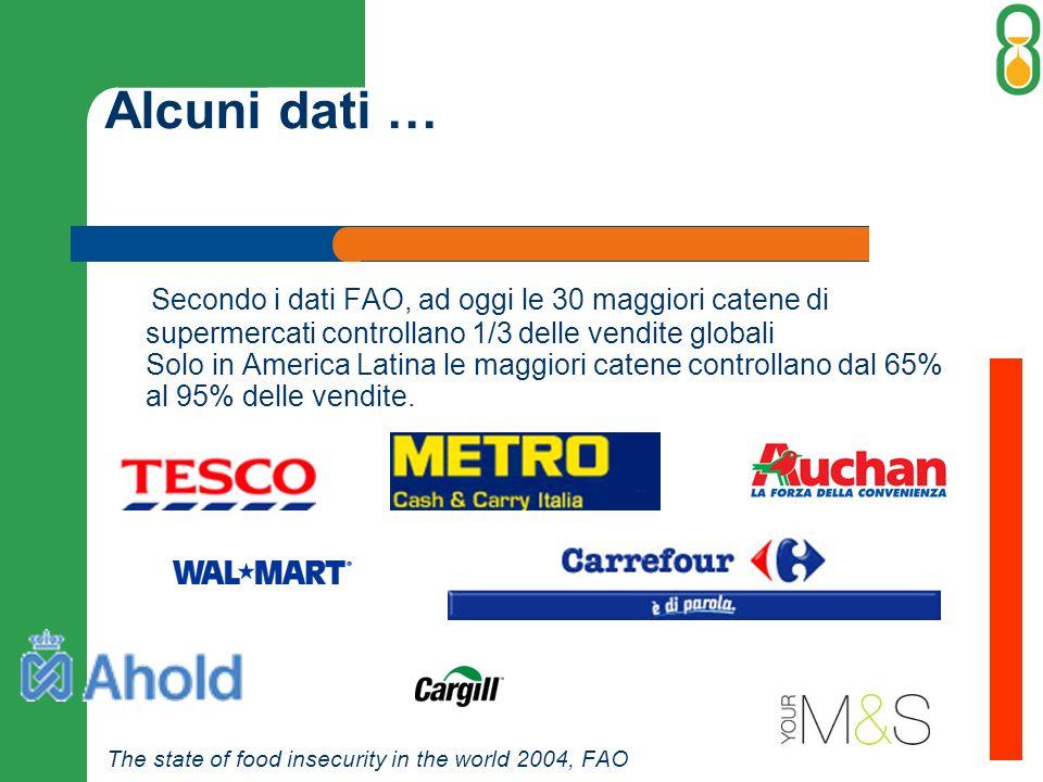 Alcuni dati … Secondo i dati FAO, ad oggi le 30 maggiori catene di supermercati controllano 1/3 delle vendite globali Solo in America Latina le maggiori catene controllano dal 65% al 95% delle vendite.