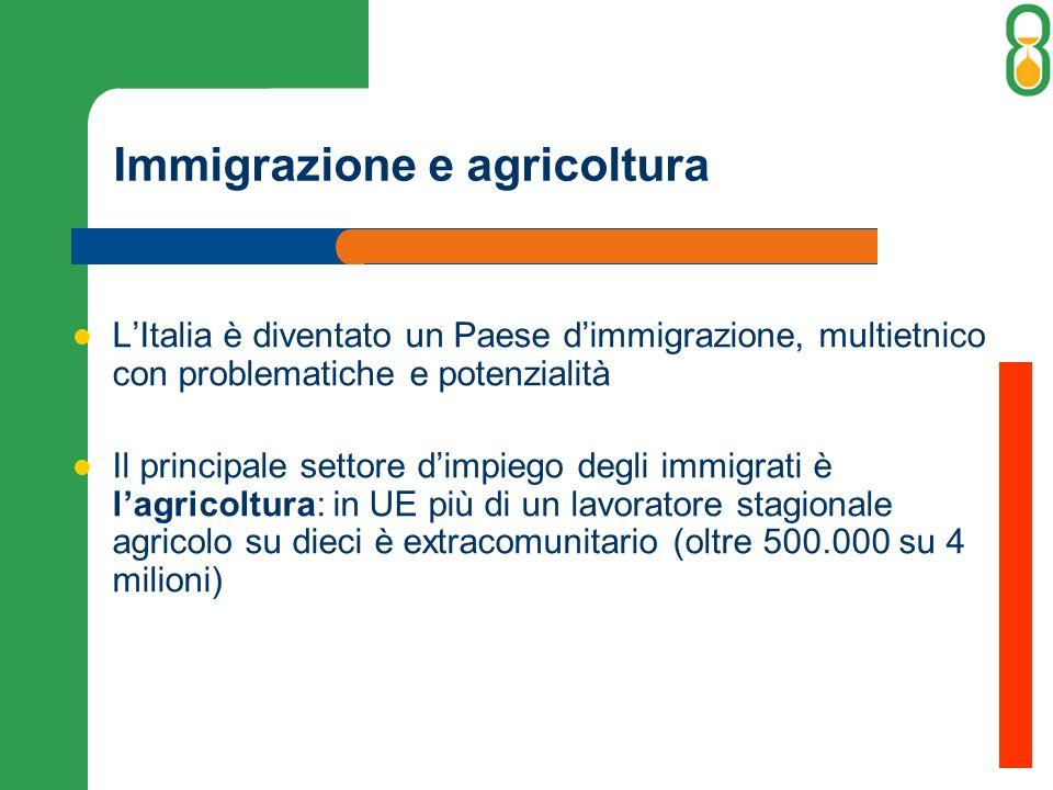 Immigrazione e agricoltura LItalia è diventato un Paese dimmigrazione, multietnico con problematiche e potenzialità Il principale settore dimpiego degli immigrati è lagricoltura: in UE più di un lavoratore stagionale agricolo su dieci è extracomunitario (oltre 500.000 su 4 milioni)