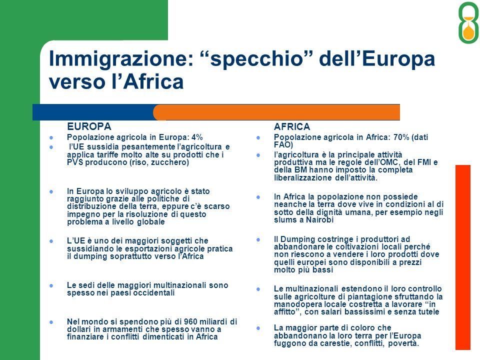 Immigrazione: specchio dellEuropa verso lAfrica EUROPA Popolazione agricola in Europa: 4% lUE sussidia pesantemente lagricoltura e applica tariffe molto alte su prodotti che i PVS producono (riso, zucchero) In Europa lo sviluppo agricolo è stato raggiunto grazie alle politiche di distribuzione della terra, eppure cè scarso impegno per la risoluzione di questo problema a livello globale LUE è uno dei maggiori soggetti che sussidiando le esportazioni agricole pratica il dumping soprattutto verso lAfrica Le sedi delle maggiori multinazionali sono spesso nei paesi occidentali Nel mondo si spendono più di 960 miliardi di dollari in armamenti che spesso vanno a finanziare i conflitti dimenticati in Africa AFRICA Popolazione agricola in Africa: 70% (dati FAO) lagricoltura è la principale attività produttiva ma le regole dellOMC, del FMI e della BM hanno imposto la completa liberalizzazione dellattività.