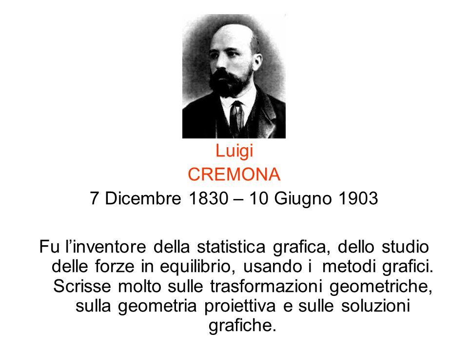 Luigi CREMONA 7 Dicembre 1830 – 10 Giugno 1903 Fu linventore della statistica grafica, dello studio delle forze in equilibrio, usando i metodi grafici