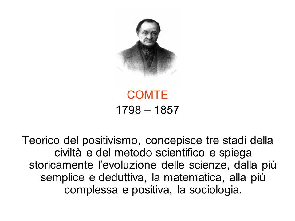 COMTE 1798 – 1857 Teorico del positivismo, concepisce tre stadi della civiltà e del metodo scientifico e spiega storicamente levoluzione delle scienze
