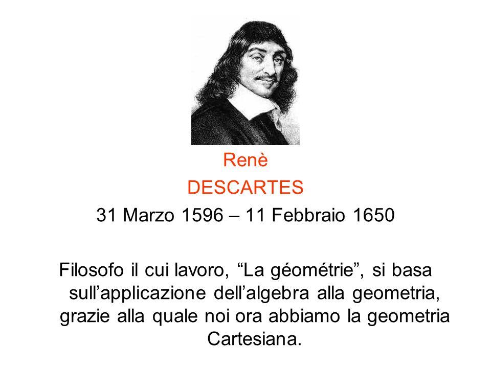 Renè DESCARTES 31 Marzo 1596 – 11 Febbraio 1650 Filosofo il cui lavoro, La géométrie, si basa sullapplicazione dellalgebra alla geometria, grazie alla