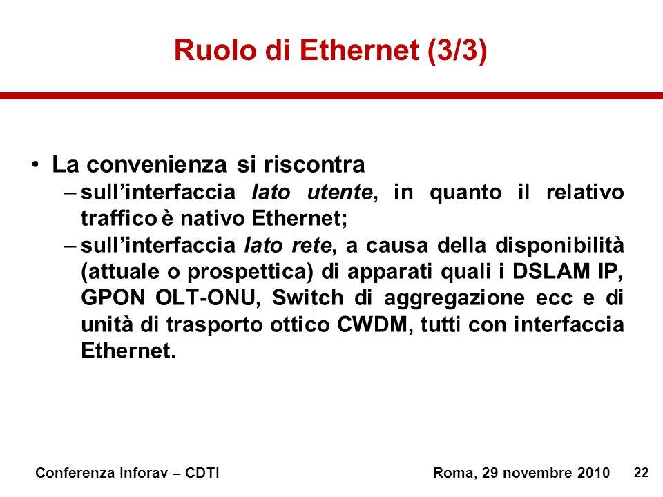 22 Conferenza Inforav – CDTIRoma, 29 novembre 2010 Ruolo di Ethernet (3/3) La convenienza si riscontra –sullinterfaccia lato utente, in quanto il relativo traffico è nativo Ethernet; –sullinterfaccia lato rete, a causa della disponibilità (attuale o prospettica) di apparati quali i DSLAM IP, GPON OLT-ONU, Switch di aggregazione ecc e di unità di trasporto ottico CWDM, tutti con interfaccia Ethernet.
