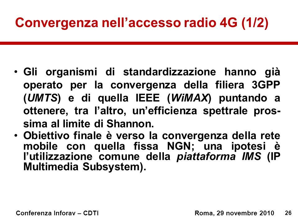 26 Conferenza Inforav – CDTIRoma, 29 novembre 2010 Convergenza nellaccesso radio 4G (1/2) Gli organismi di standardizzazione hanno già operato per la convergenza della filiera 3GPP (UMTS) e di quella IEEE (WiMAX) puntando a ottenere, tra laltro, unefficienza spettrale pros- sima al limite di Shannon.