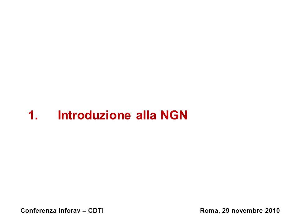 1.Introduzione alla NGN Conferenza Inforav – CDTIRoma, 29 novembre 2010