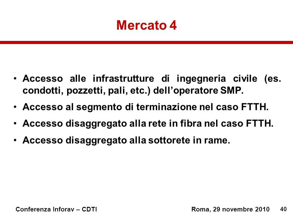 40 Conferenza Inforav – CDTIRoma, 29 novembre 2010 Mercato 4 Accesso alle infrastrutture di ingegneria civile (es.
