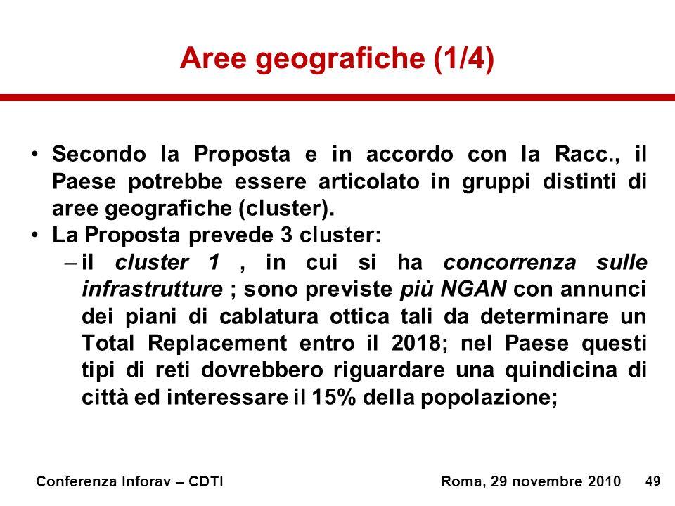 49 Conferenza Inforav – CDTIRoma, 29 novembre 2010 Aree geografiche (1/4) Secondo la Proposta e in accordo con la Racc., il Paese potrebbe essere articolato in gruppi distinti di aree geografiche (cluster).