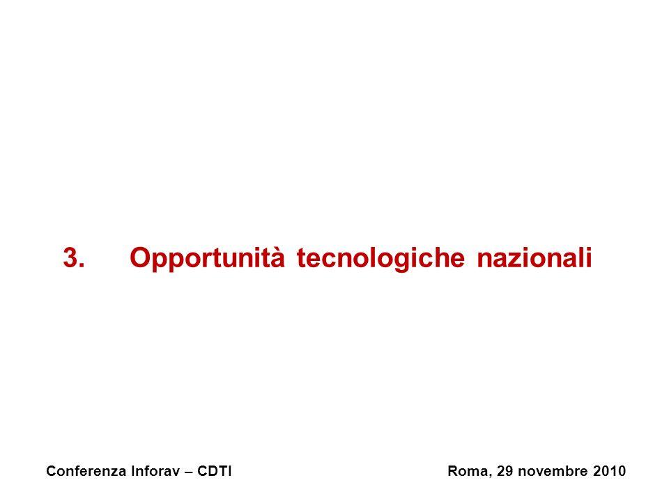 3.Opportunità tecnologiche nazionali Conferenza Inforav – CDTIRoma, 29 novembre 2010