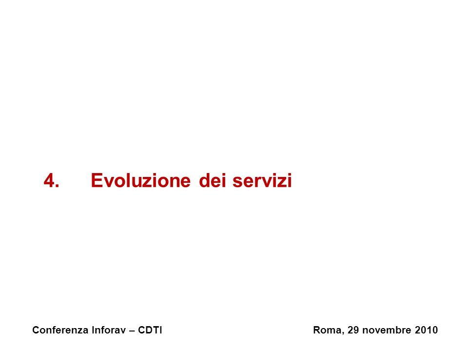 4.Evoluzione dei servizi Conferenza Inforav – CDTIRoma, 29 novembre 2010