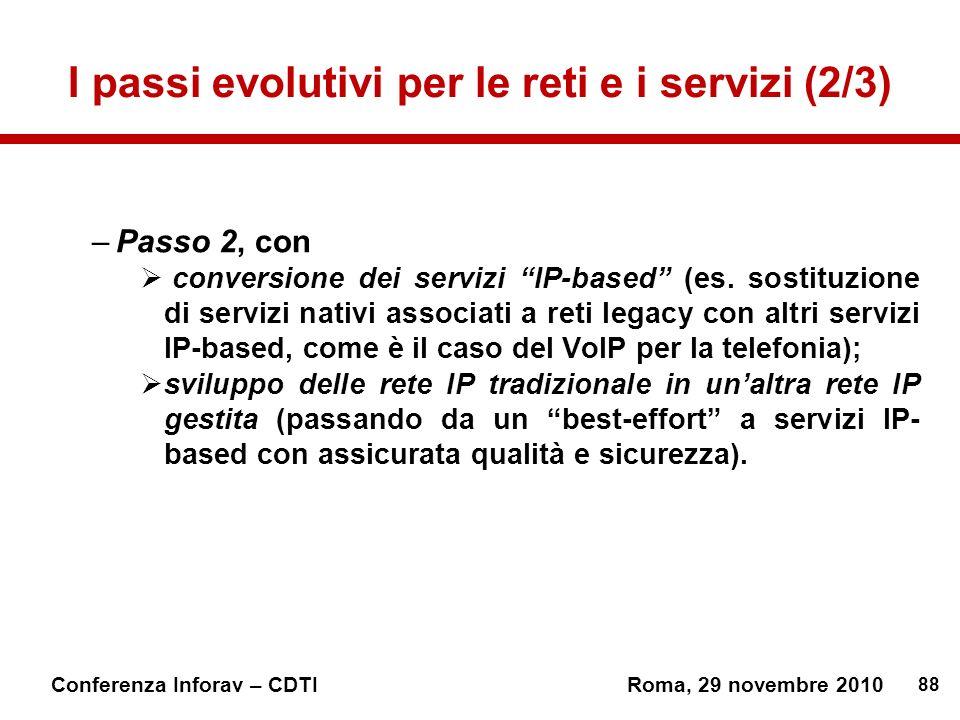 88 Conferenza Inforav – CDTIRoma, 29 novembre 2010 I passi evolutivi per le reti e i servizi (2/3) –Passo 2, con conversione dei servizi IP-based (es.