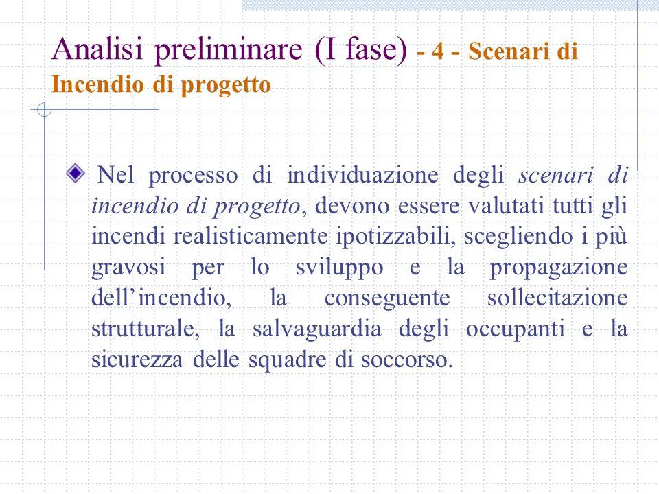 Analisi preliminare (I fase) - 4 - Scenari di Incendio di progetto Nel processo di individuazione degli scenari di incendio di progetto, devono essere