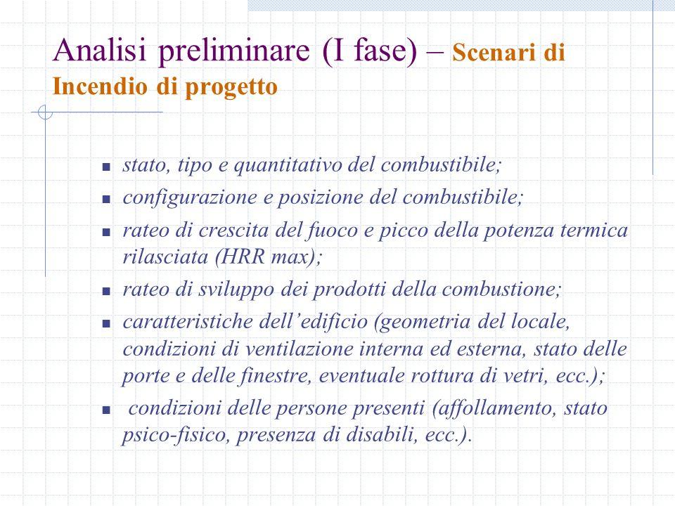 Analisi preliminare (I fase) – Scenari di Incendio di progetto stato, tipo e quantitativo del combustibile; configurazione e posizione del combustibil