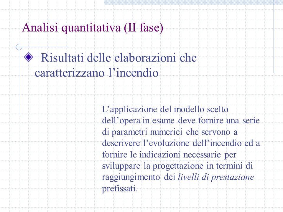 Analisi quantitativa (II fase) Risultati delle elaborazioni che caratterizzano lincendio Lapplicazione del modello scelto dellopera in esame deve forn