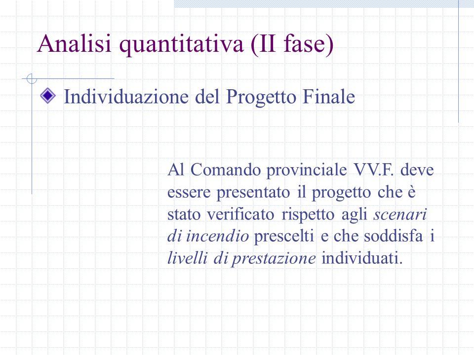 Analisi quantitativa (II fase) Individuazione del Progetto Finale Al Comando provinciale VV.F. deve essere presentato il progetto che è stato verifica