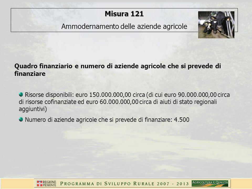 Misura 121 Ammodernamento delle aziende agricole Quadro finanziario e numero di aziende agricole che si prevede di finanziare Risorse disponibili: eur
