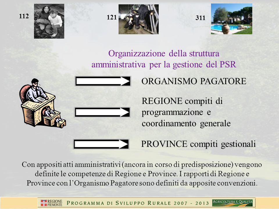 Organizzazione della struttura amministrativa per la gestione del PSR REGIONE compiti di programmazione e coordinamento generale PROVINCE compiti gest