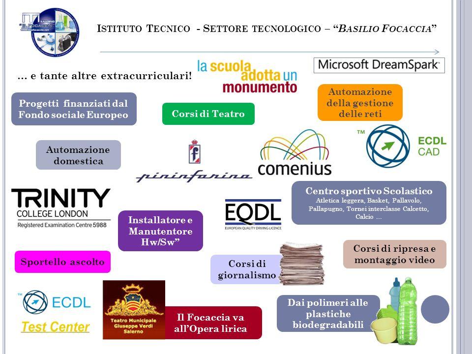 … e tante altre extracurriculari! I STITUTO T ECNICO - S ETTORE TECNOLOGICO – B ASILIO F OCACCIA Progetti finanziati dal Fondo sociale Europeo Corsi d