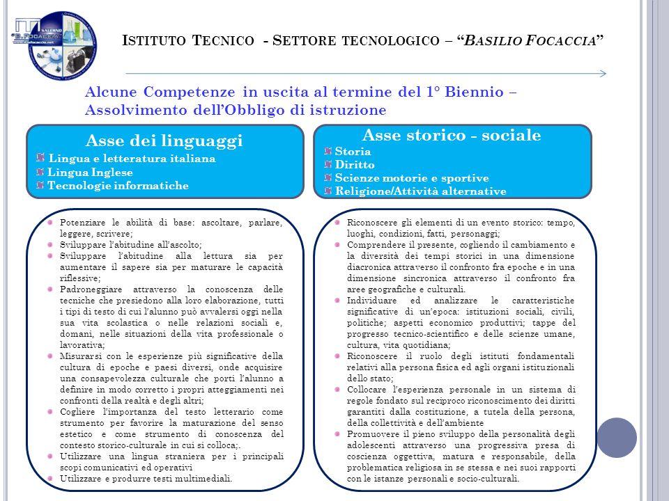 Alcune Competenze in uscita al termine del 1° Biennio – Assolvimento dellObbligo di istruzione Asse dei linguaggi Lingua e letteratura italiana Lingua