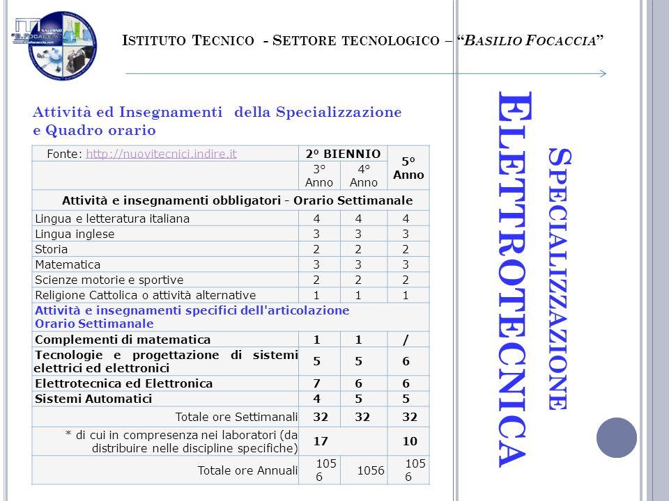 I STITUTO T ECNICO - S ETTORE TECNOLOGICO – B ASILIO F OCACCIA Attività ed Insegnamenti della Specializzazione e Quadro orario S PECIALIZZAZIONE E LET