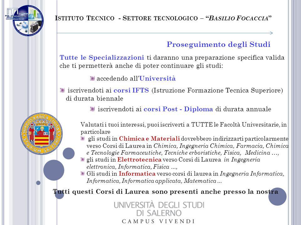 Valutati i tuoi interessi, puoi iscriverti a TUTTE le Facoltà Universitarie, in particolare gli studi in Chimica e Materiali dovrebbero indirizzarti p