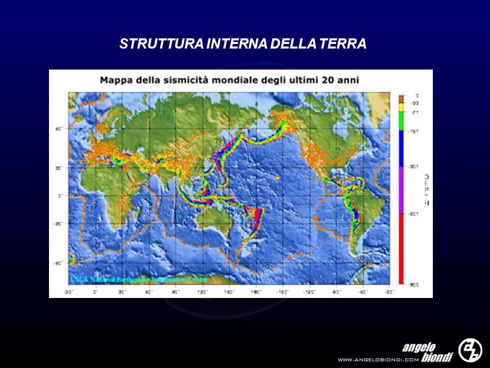 TIPI DI ANALISI SISMICA Analisi Sismica Statica - D.M.
