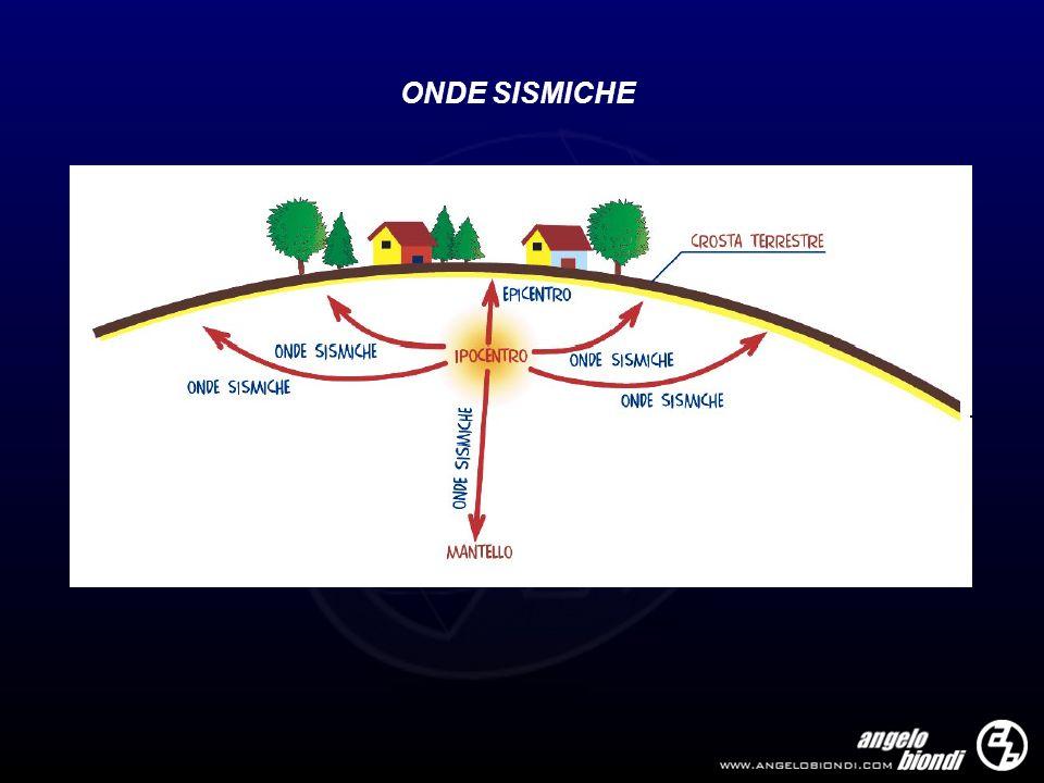 TIPI DI ANALISI SISMICA Analisi Sismica Statica - Distribuzione delle forze sismiche equivalenti sulla struttura