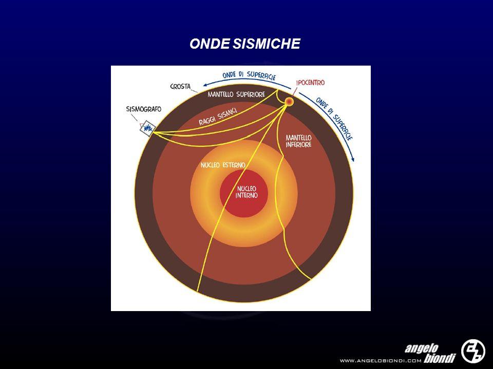 ZONAZIONE SISMICA REGIONE SICILIA Mappa della pericolosità sismica della Sicilia