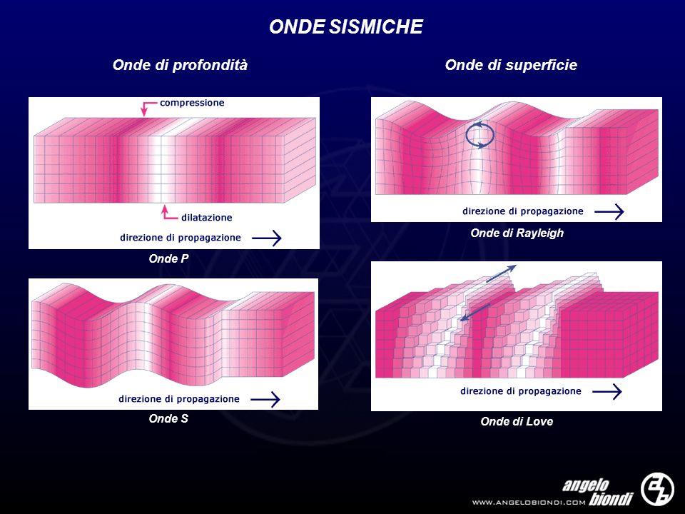 ONDE SISMICHE