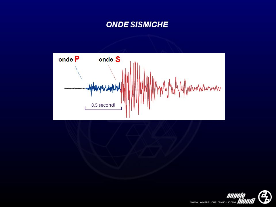 MAPPA SISMICA PRECEDENTE (1984) 1a Categoria 2a Categoria 3a Categoria Non sismica