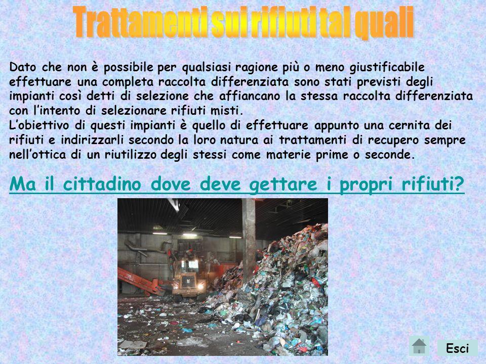 Classificazione dei rifiuti secondo la loro natura e la loro provenienza. Esci Perché sia attuabile un processo come quello rappresentato nella second