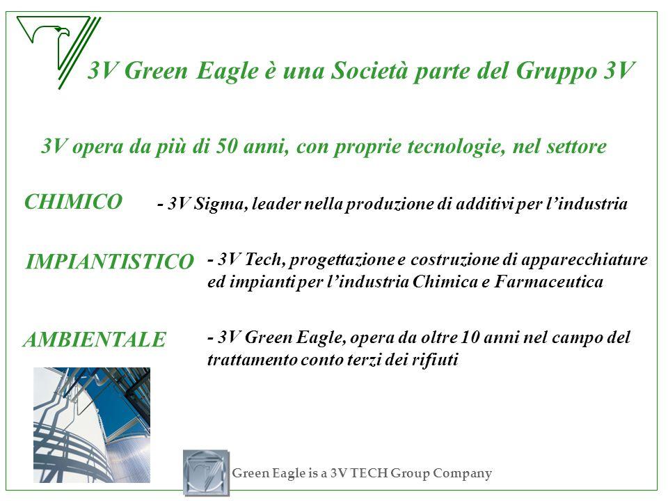 Green Eagle is a 3V TECH Group Company 3V Green Eagle è una Società parte del Gruppo 3V 3V opera da più di 50 anni, con proprie tecnologie, nel settor