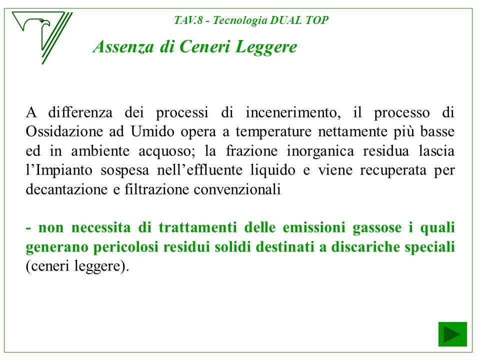 Assenza di Ceneri Leggere A differenza dei processi di incenerimento, il processo di Ossidazione ad Umido opera a temperature nettamente più basse ed