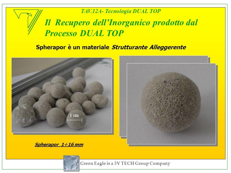 Spherapor è un materiale Strutturante Alleggerente 1 cm Spherapor 1÷16 mm Green Eagle is a 3V TECH Group Company Il Recupero dellInorganico prodotto d