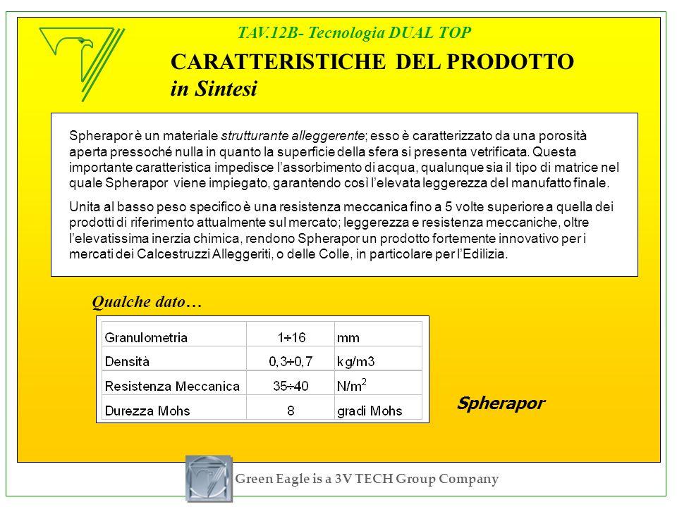 CARATTERISTICHE DEL PRODOTTO in Sintesi Spherapor Spherapor è un materiale strutturante alleggerente; esso è caratterizzato da una porosità aperta pre