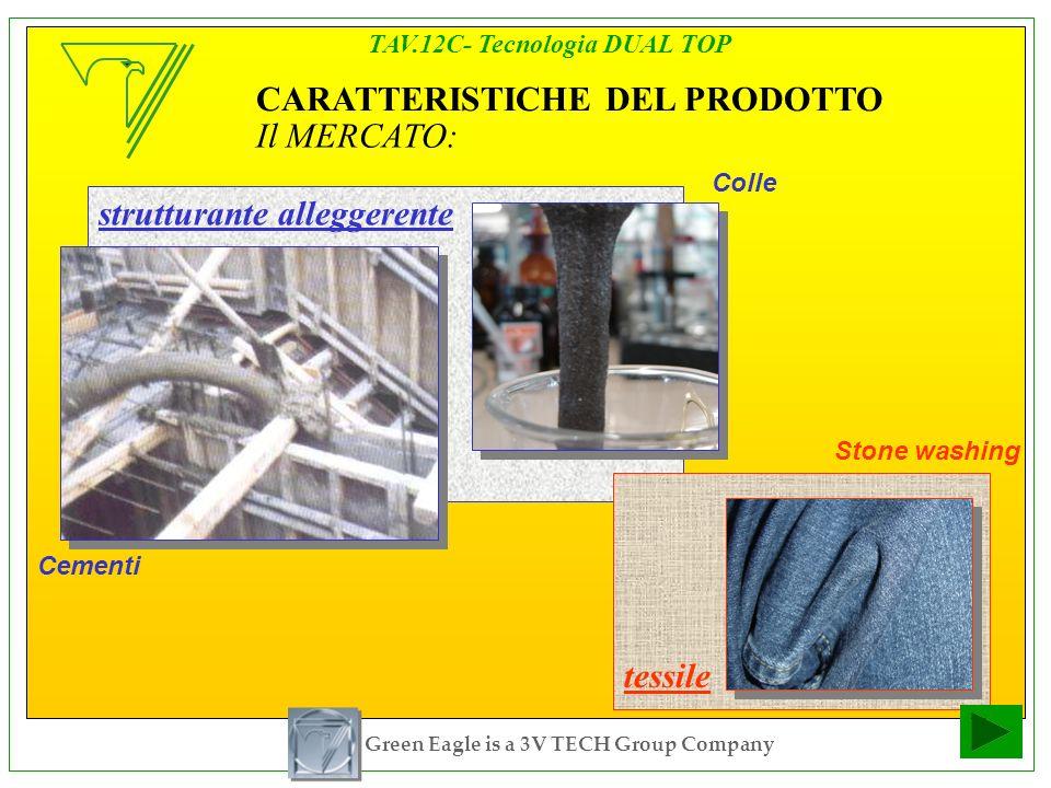 Il MERCATO: Colle CARATTERISTICHE DEL PRODOTTO Cementi Stone washing strutturante alleggerente tessile Green Eagle is a 3V TECH Group Company TAV.12C-