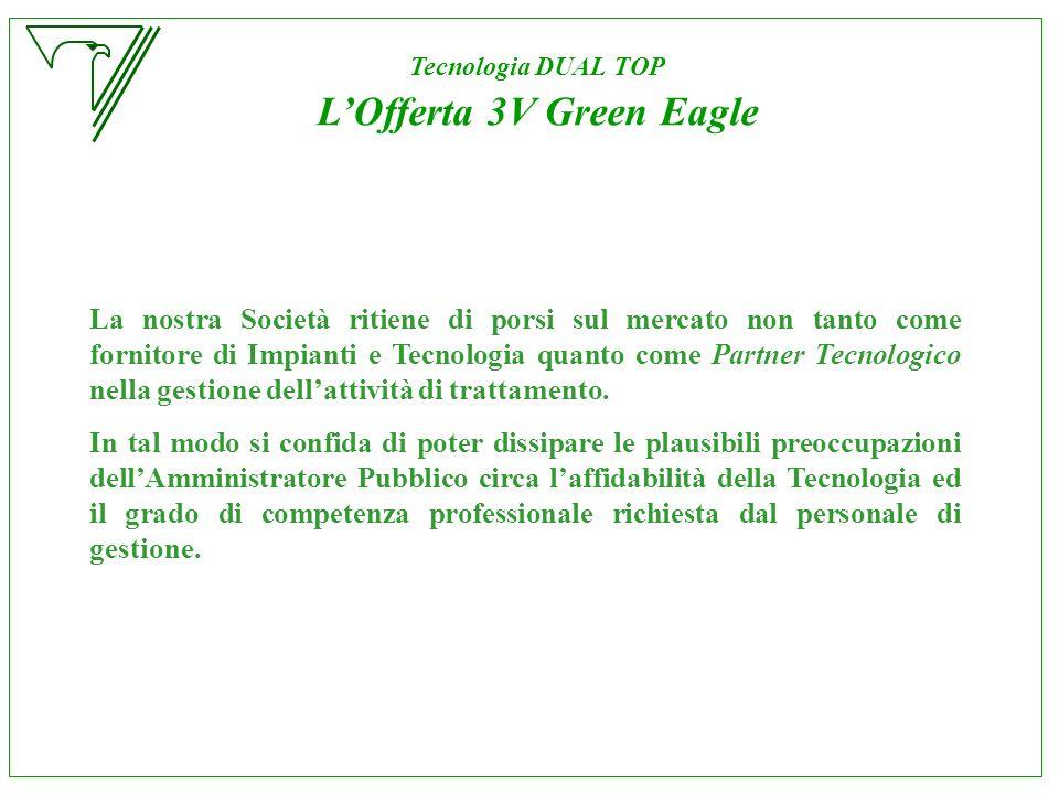 Tecnologia DUAL TOP LOfferta 3V Green Eagle La nostra Società ritiene di porsi sul mercato non tanto come fornitore di Impianti e Tecnologia quanto co